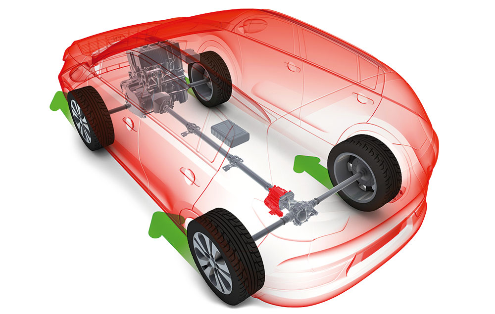 kia-intelligent-all-wheel-drive