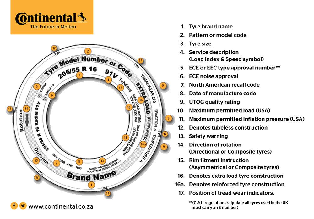 conti-tyre-markings