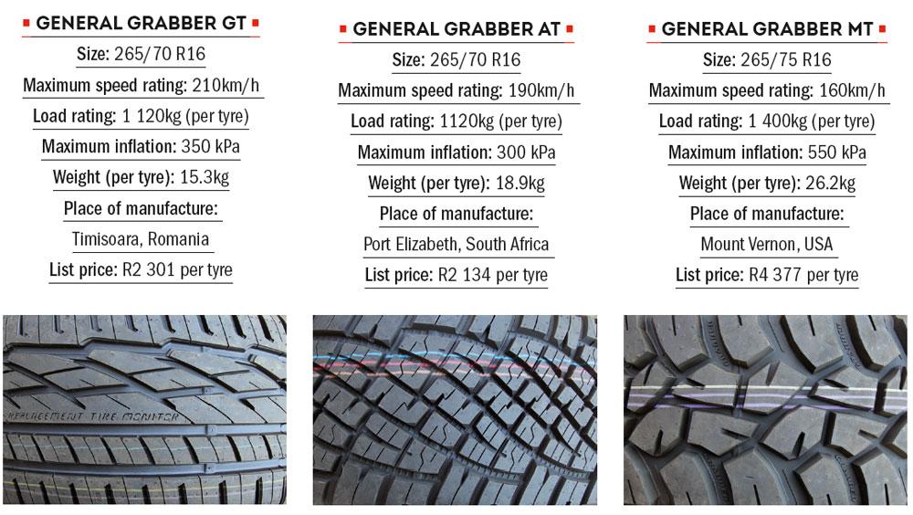 grabber-tyres