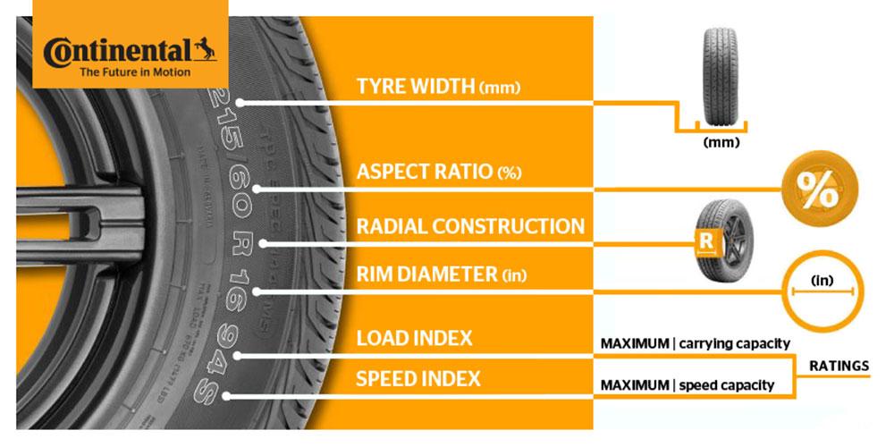 Tire Aspect Ratio >> Decoding tyre sidewall information - Leisure Wheels